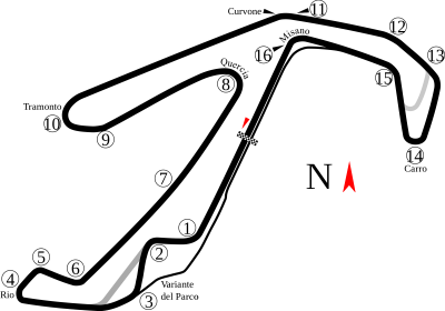 Misano_World_Circuit